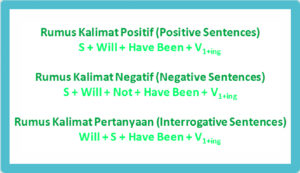 Rumus Future Perfect tense